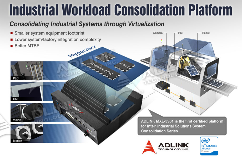 Industrial Workload Consolidation Platform